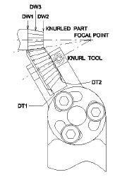 conical knurling figure 3