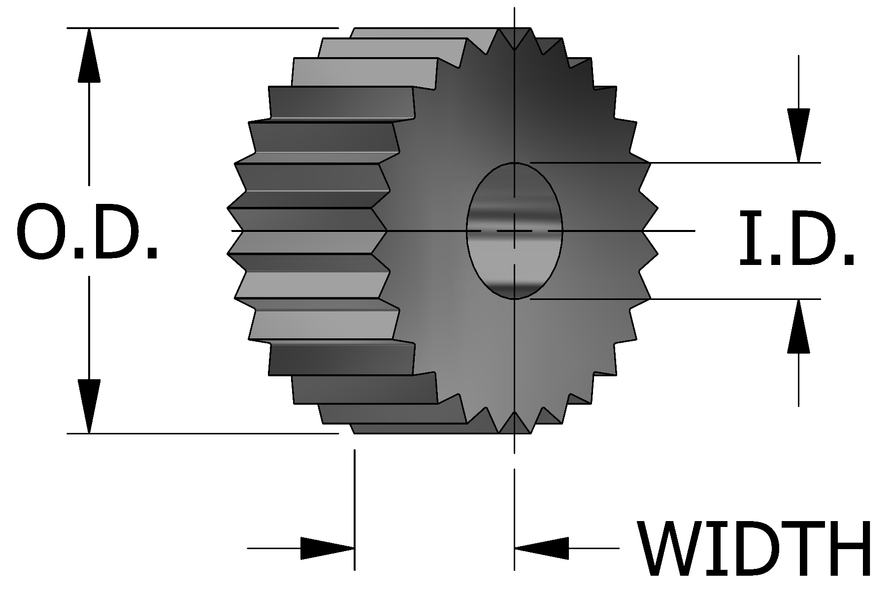 Form Type Knurls - Inch