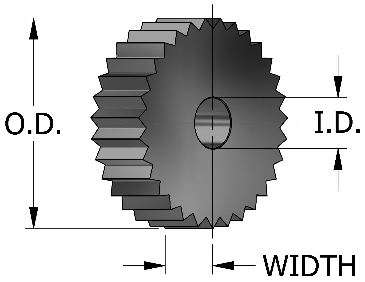 Form Type Knurls - Metric